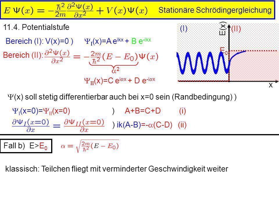 (II) (I) Stationäre Schrödingergleichung 11.4. Potentialstufe x E(x) E0E0 Bereich (I): V(x)=0 ) (x)=A e ikx + B e -ikx Bereich (II): 2 (x)=C e i x + D