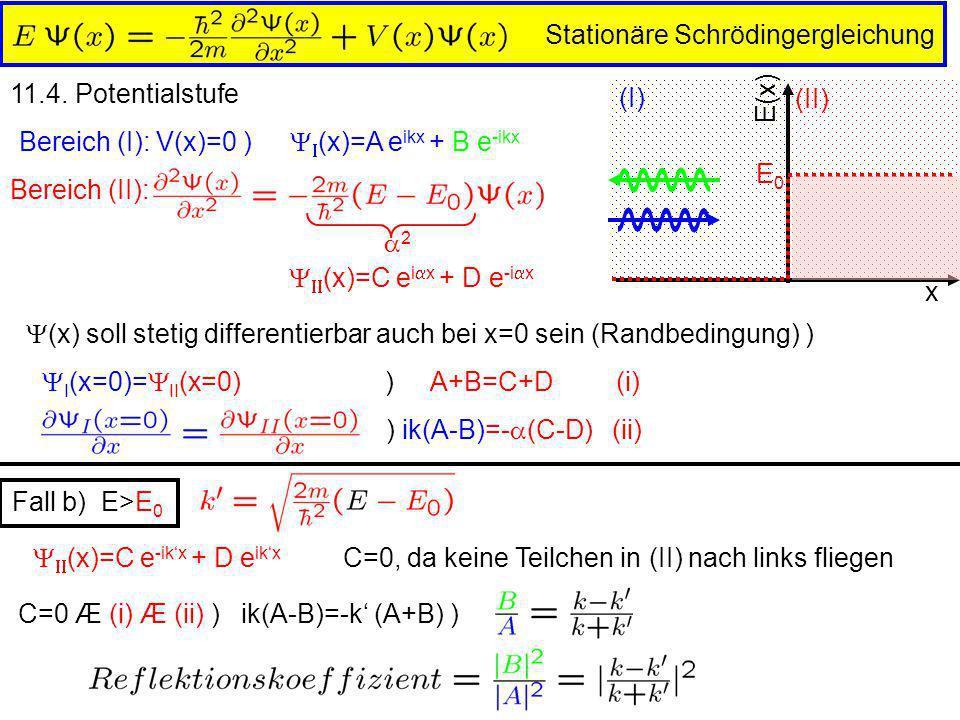 (x)=C e -ikx + D e ikx C=0, da keine Teilchen in (II) nach links fliegen C=0 Æ (i) Æ (ii) ) ik(A-B)=-k (A+B) ) (II) (I) Stationäre Schrödingergleichun