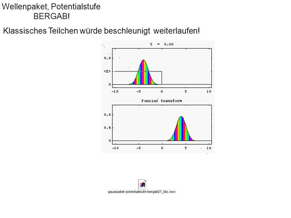 Wellenpaket, Potentialstufe BERGAB! Klassisches Teilchen würde beschleunigt weiterlaufen!