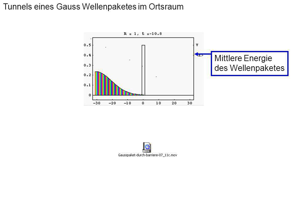 Mittlere Energie des Wellenpaketes Tunnels eines Gauss Wellenpaketes im Ortsraum