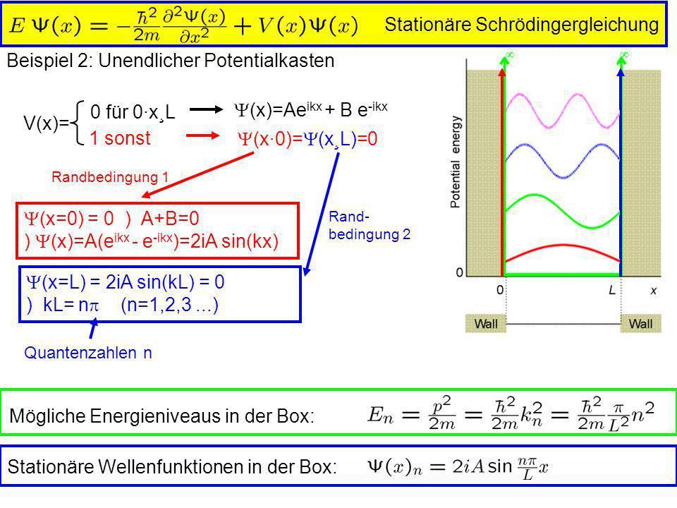 Stationäre Schrödingergleichung Beispiel 2: Unendlicher Potentialkasten V(x)= 0 für 0·x¸L 1 sonst (x)=Ae ikx + B e -ikx (x·0)= (x¸L)=0 (x=0) = 0 ) A+B