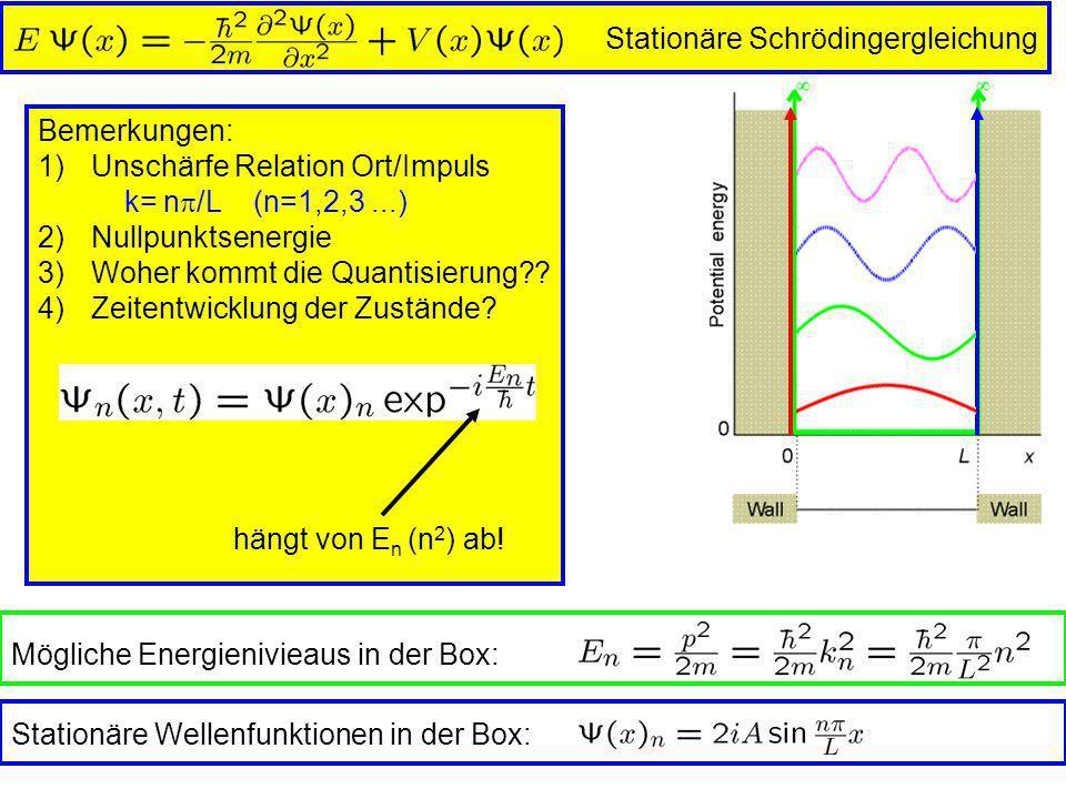 http://www.quantum-physics.polytechnique.fr/en/stationary.html Aufenthaltswahrscheinlichkeit Real Imaginärteil