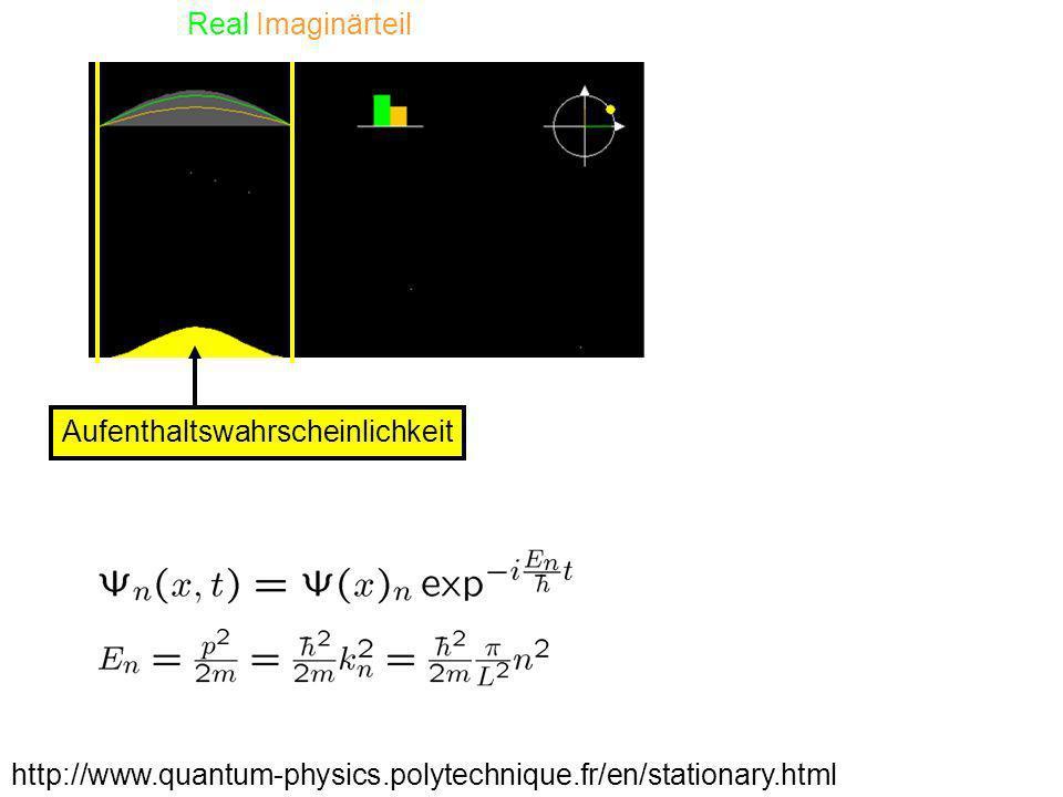 Stationäre Schrödingergleichung Mögliche Energienivieaus in der Box: Stationäre Wellenfunktionen in der Box: Bemerkungen: 1)Unschärfe Relation Ort/Impuls k= n /L (n=1,2,3...) 2)Nullpunktsenergie 3)Woher kommt die Quantisierung?.
