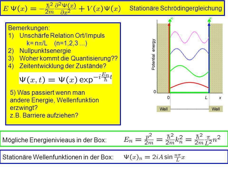 Stationäre Schrödingergleichung Mögliche Energienivieaus in der Box: Stationäre Wellenfunktionen in der Box: Bemerkungen: 1)Unschärfe Relation Ort/Imp