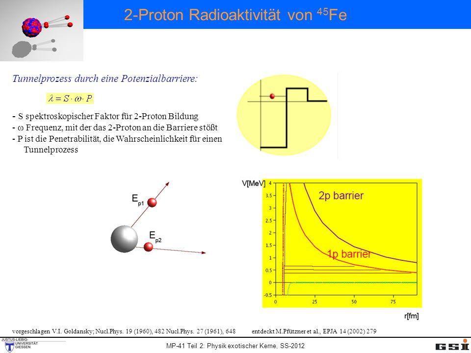 MP-41 Teil 2: Physik exotischer Kerne, SS-2012 2-Proton Radioaktivitä t von 45 Fe Tunnelprozess durch eine Potenzialbarriere: - S spektroskopischer Faktor für 2-Proton Bildung - ω Frequenz, mit der das 2-Proton an die Barriere stößt - P ist die Penetrabilität, die Wahrscheinlichkeit für einen Tunnelprozess vorgeschlagen V.I.