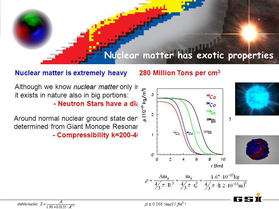 Nuclear matter has exotic properties global properties e.g.