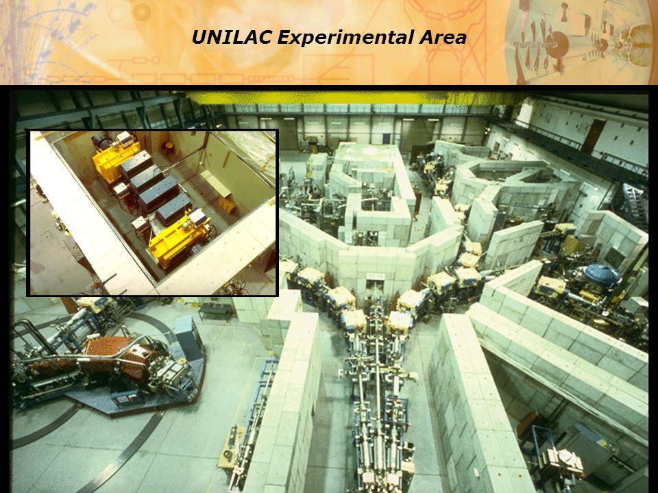 UNILAC Experimental Area