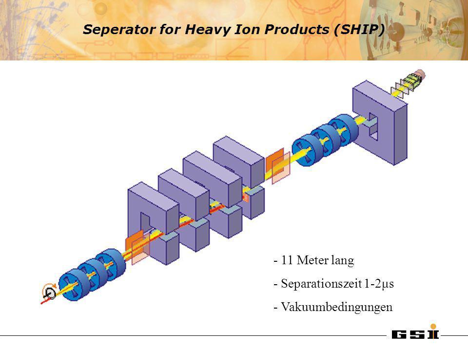 Seperator for Heavy Ion Products (SHIP) - 11 Meter lang - Separationszeit 1-2μs - Vakuumbedingungen