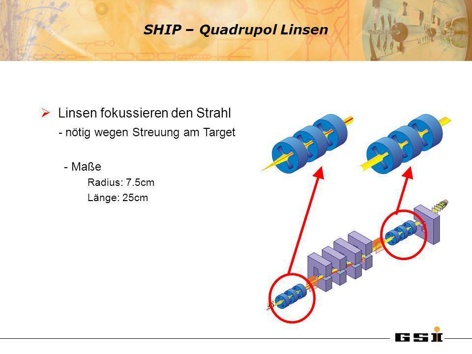 SHIP – Quadrupol Linsen Linsen fokussieren den Strahl - nötig wegen Streuung am Target - Maße Radius: 7.5cm Länge: 25cm