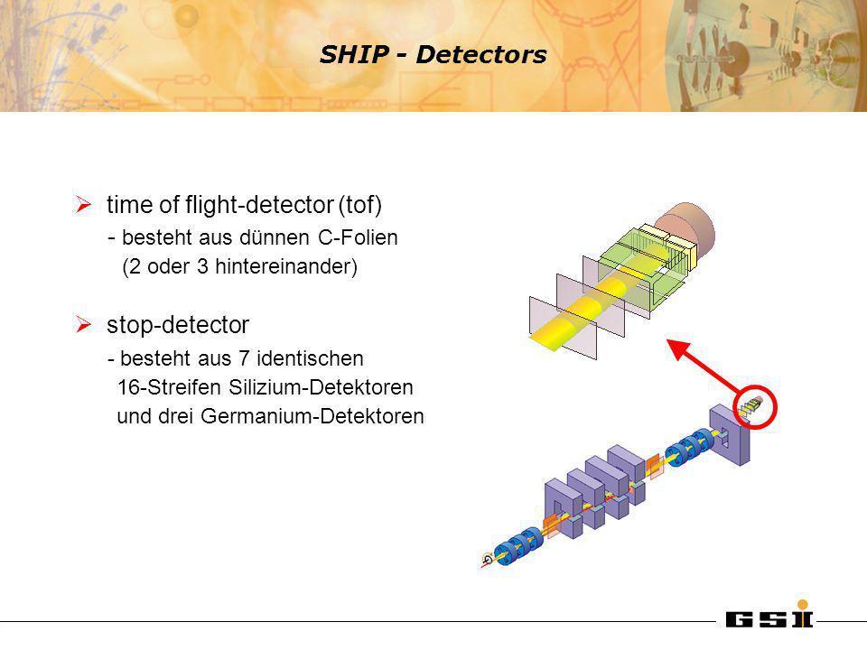 SHIP - Detectors time of flight-detector (tof) - besteht aus dünnen C-Folien (2 oder 3 hintereinander) stop-detector - besteht aus 7 identischen 16-St