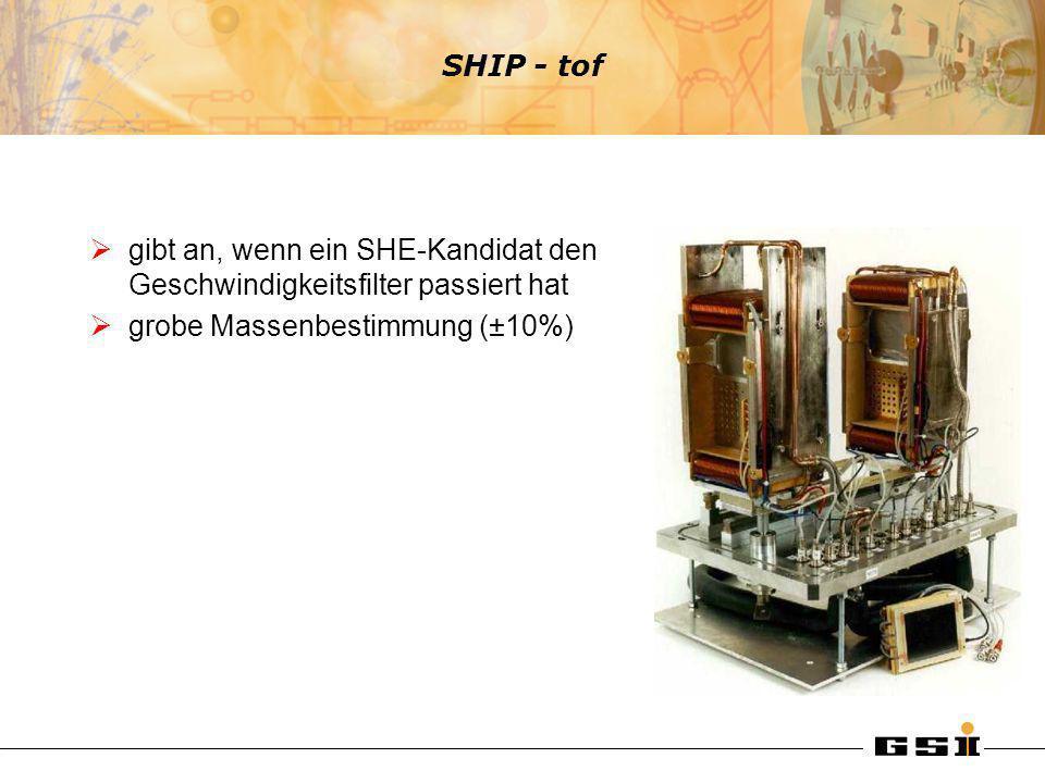 SHIP - tof gibt an, wenn ein SHE-Kandidat den Geschwindigkeitsfilter passiert hat grobe Massenbestimmung (±10%)