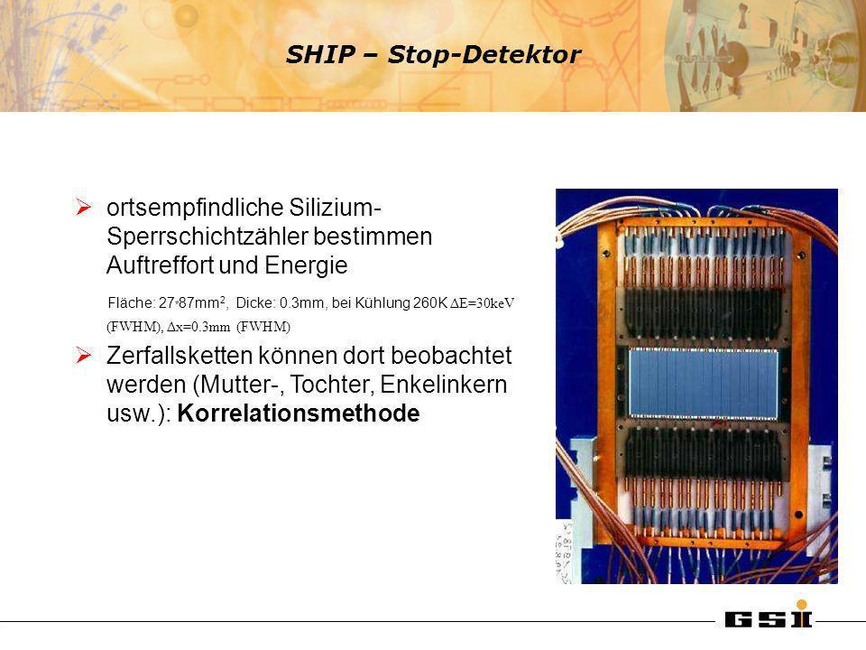 SHIP – Stop-Detektor ortsempfindliche Silizium- Sperrschichtzähler bestimmen Auftreffort und Energie Fläche: 27 * 87mm 2, Dicke: 0.3mm, bei Kühlung 26