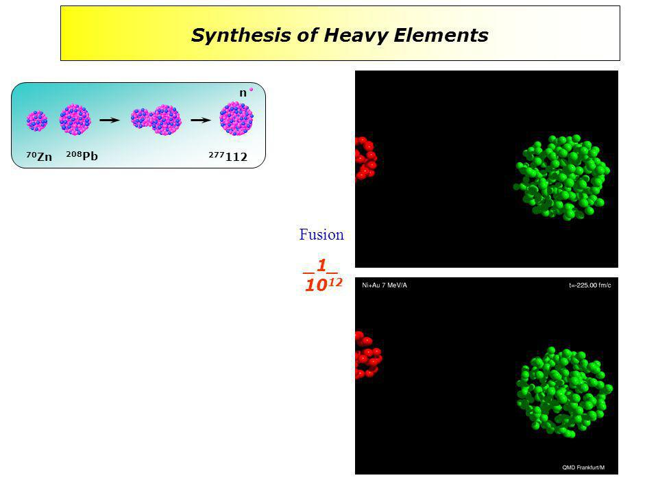 Synthesis of Heavy Elements 70 Zn 208 Pb 277 112 n Fusion _1_ 10 12