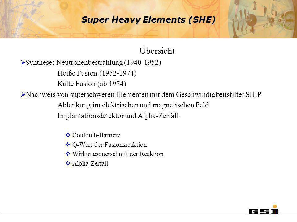 Super Heavy Elements (SHE) Übersicht Synthese: Neutronenbestrahlung (1940-1952) Heiße Fusion (1952-1974) Kalte Fusion (ab 1974) Nachweis von superschw