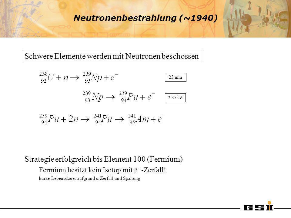 Neutronenbestrahlung (~1940) Schwere Elemente werden mit Neutronen beschossen Strategie erfolgreich bis Element 100 (Fermium) Fermium besitzt kein Iso