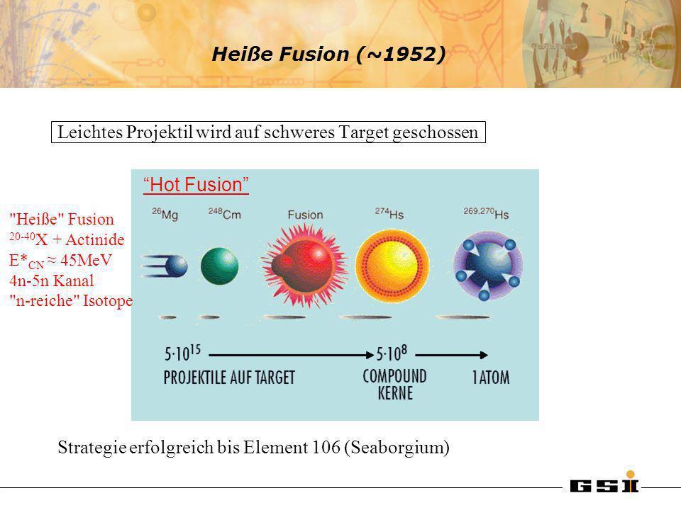 Heiße Fusion (~1952) Leichtes Projektil wird auf schweres Target geschossen Strategie erfolgreich bis Element 106 (Seaborgium)