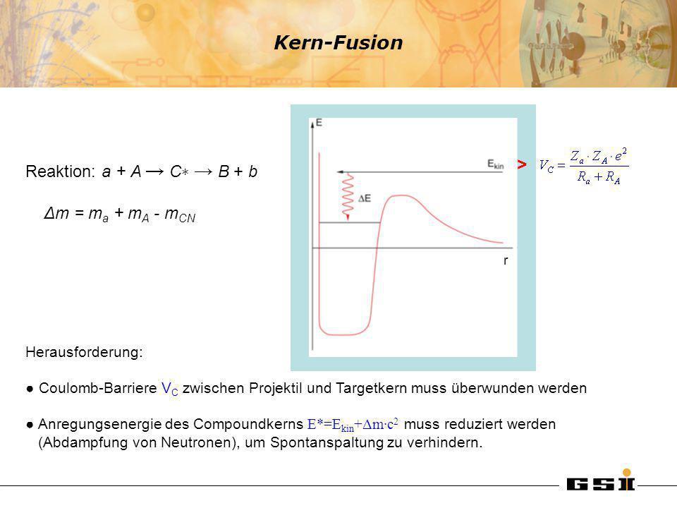 Kern-Fusion r Reaktion: a + A C B + b > Δm = m a + m A - m CN Herausforderung: Coulomb-Barriere V C zwischen Projektil und Targetkern muss überwunden