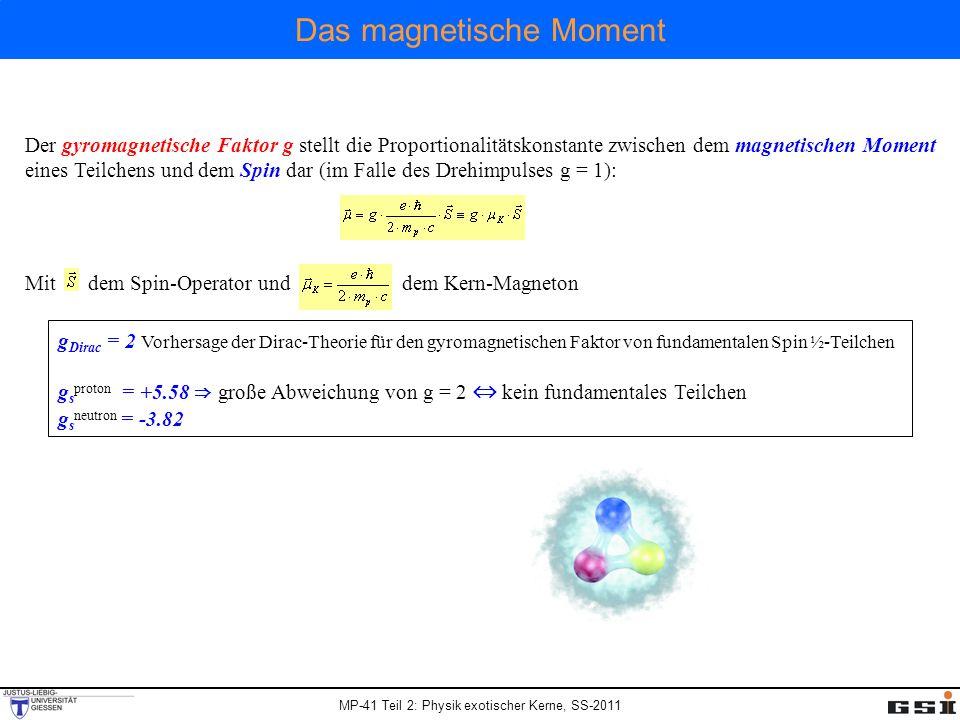 MP-41 Teil 2: Physik exotischer Kerne, SS-2011 Das magnetische Moment (klassische Vorbetrachtung) e I A e -Bahnbewegung magnetisches Moment Bahndrehimpuls: Übergang zur quantenmechanischen Beschreibung: Der Drehimpuls wird quantisiert, die Einheit ist ħ.