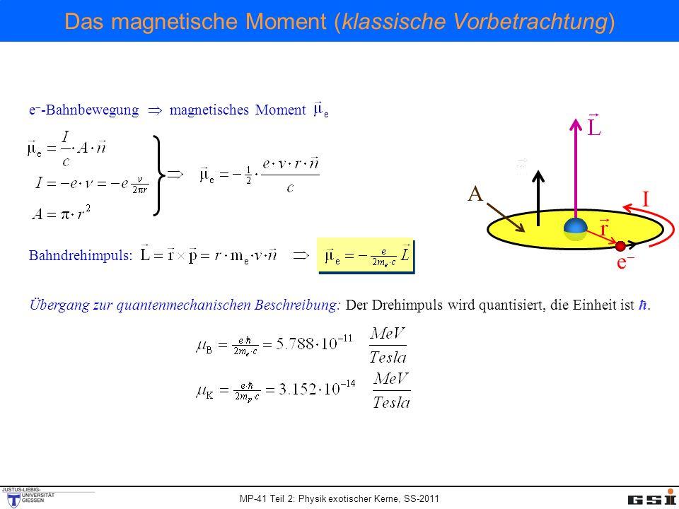 MP-41 Teil 2: Physik exotischer Kerne, SS-2011 Das magnetische Moment (klassische Vorbetrachtung) e I A e -Bahnbewegung magnetisches Moment Bahndrehim