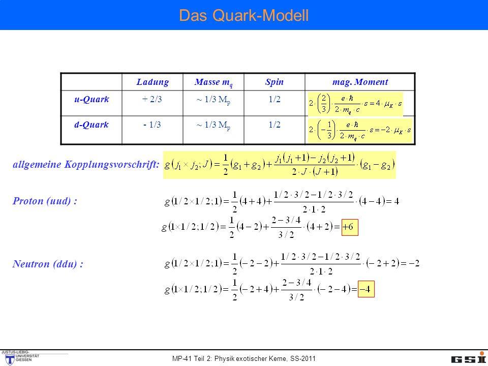 MP-41 Teil 2: Physik exotischer Kerne, SS-2011 Das Quark-Modell LadungMasse m q Spinmag. Moment u-Quark+ 2/3~ 1/3 M p 1/2 d-Quark- 1/3~ 1/3 M p 1/2 al