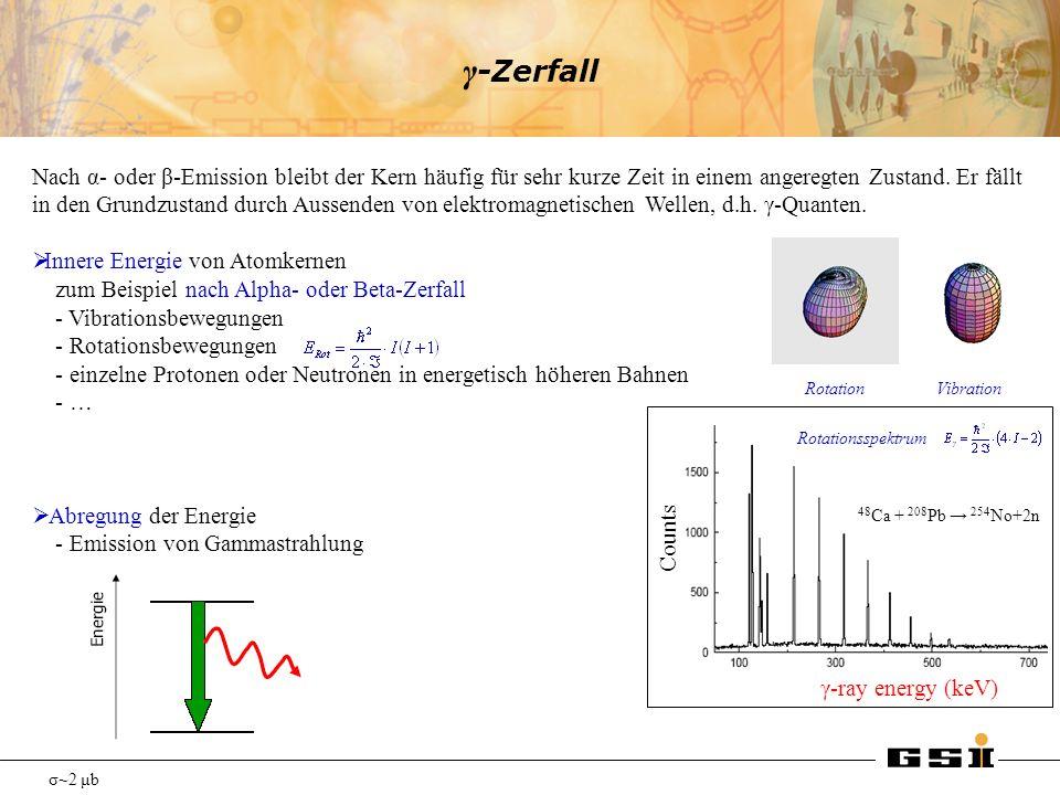 γ -Zerfall Nach α- oder β-Emission bleibt der Kern häufig für sehr kurze Zeit in einem angeregten Zustand. Er fällt in den Grundzustand durch Aussende