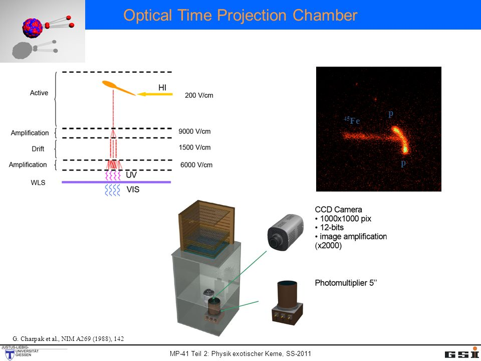 MP-41 Teil 2: Physik exotischer Kerne, SS-2011 Optical Time Projection Chamber G.