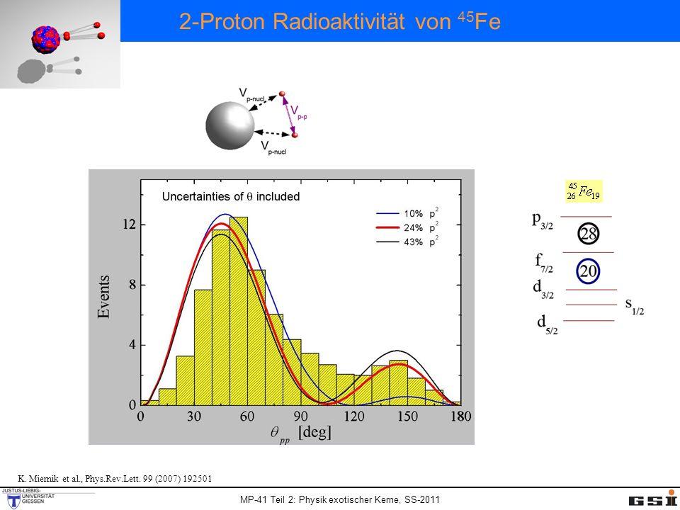 MP-41 Teil 2: Physik exotischer Kerne, SS-2011 2-Proton Radioaktivitä t von 45 Fe K. Miernik et al., Phys.Rev.Lett. 99 (2007) 192501
