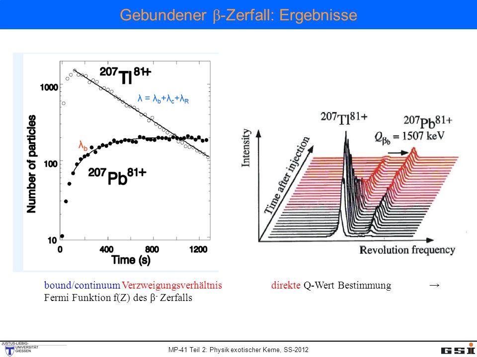 MP-41 Teil 2: Physik exotischer Kerne, SS-2012 bound/continuum Verzweigungsverhältnis direkte Q-Wert Bestimmung Fermi Funktion f(Z) des β - Zerfalls Gebundener β -Zerfall: Ergebnisse