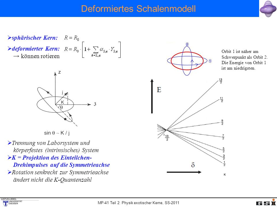 MP-41 Teil 2: Physik exotischer Kerne, SS-2011 Deformiertes Schalenmodell sphärischer Kern: deformierter Kern: können rotieren Trennung von Laborsyste