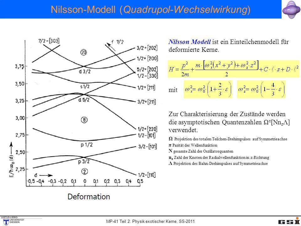 MP-41 Teil 2: Physik exotischer Kerne, SS-2011 Nilsson-Modell (Quadrupol-Wechselwirkung) Nilsson Modell ist ein Einteilchenmodell für deformierte Kern