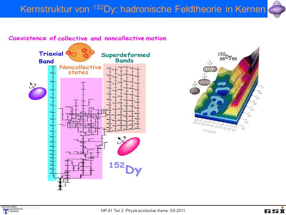 MP-41 Teil 2: Physik exotischer Kerne, SS-2011 Kernstruktur von 152 Dy: hadronische Feldtheorie in Kernen