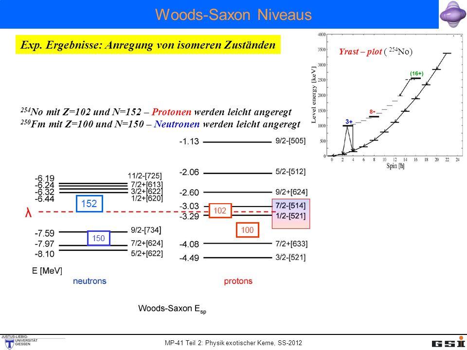 MP-41 Teil 2: Physik exotischer Kerne, SS-2012 Woods-Saxon Niveaus 254 No mit Z=102 und N=152 – Protonen werden leicht angeregt 250 Fm mit Z=100 und N