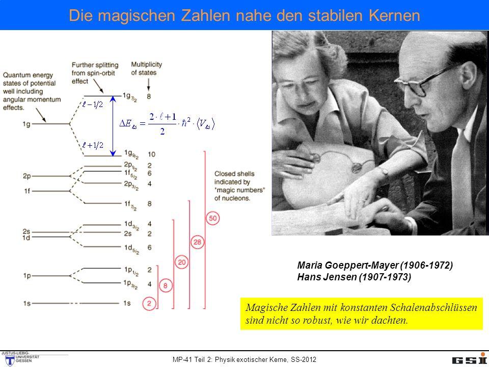 Die magischen Zahlen nahe den stabilen Kernen Maria Goeppert-Mayer (1906-1972) Hans Jensen (1907-1973) Magische Zahlen mit konstanten Schalenabschlüss