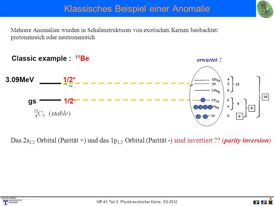 MP-41 Teil 2: Physik exotischer Kerne, SS-2012 Klassisches Beispiel einer Anomalie Mehrere Anomalien wurden in Schalenstrukturen von exotischen Kernen