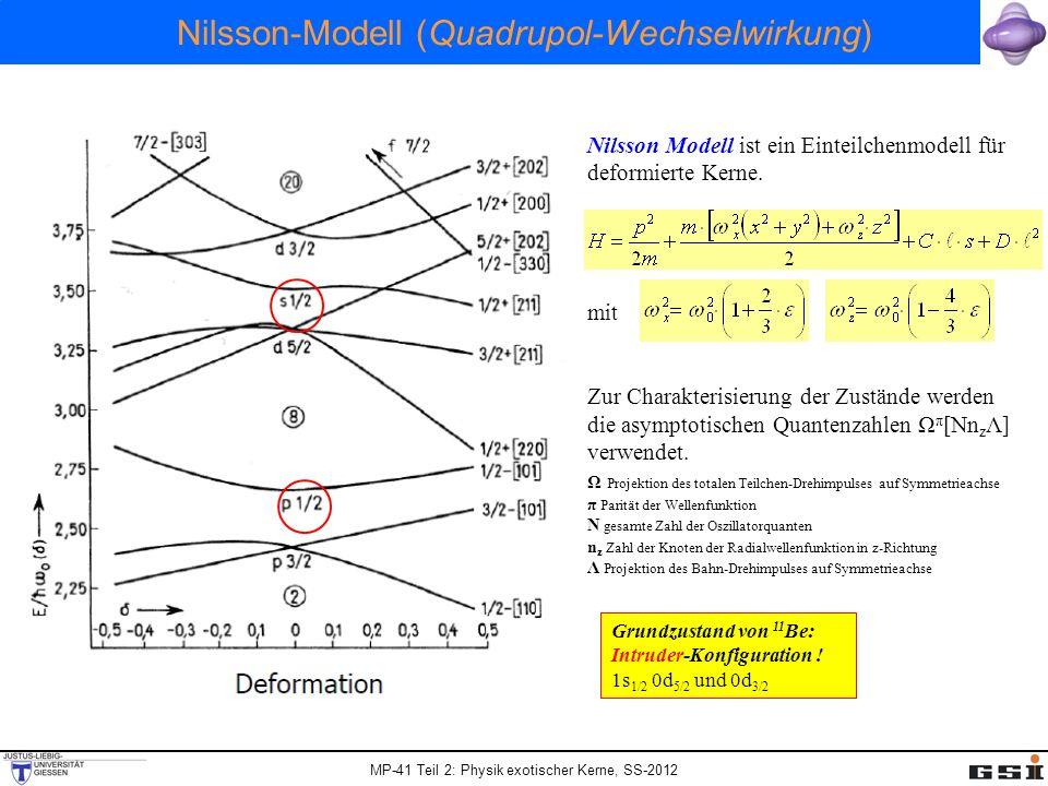 MP-41 Teil 2: Physik exotischer Kerne, SS-2012 Nilsson-Modell (Quadrupol-Wechselwirkung) Nilsson Modell ist ein Einteilchenmodell für deformierte Kern
