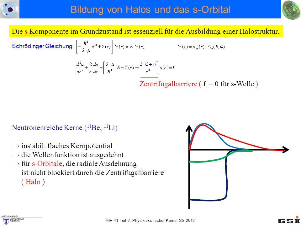 MP-41 Teil 2: Physik exotischer Kerne, SS-2012 Bildung von Halos und das s-Orbital Die s Komponente im Grundzustand ist essenziell für die Ausbildung