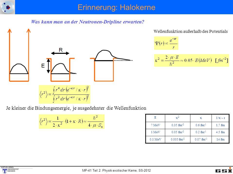 MP-41 Teil 2: Physik exotischer Kerne, SS-2012 Erinnerung: Halokerne Je kleiner die Bindungsenergie, je ausgedehnter die Wellenfunktion Was kann man a
