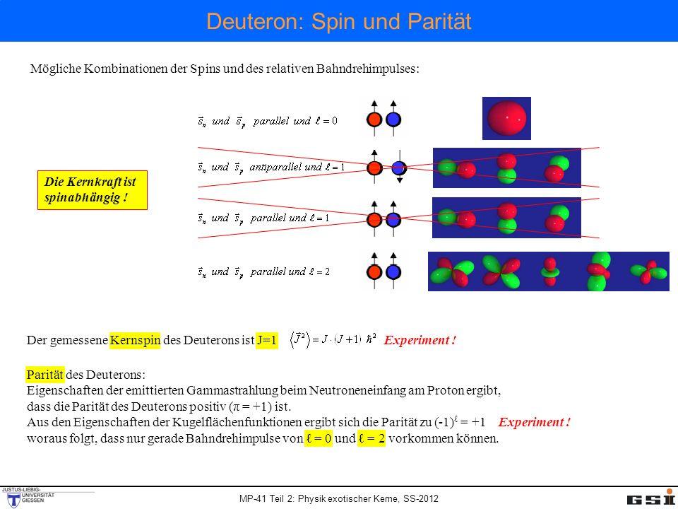 Deuteron: Spin und Parität Mögliche Kombinationen der Spins und des relativen Bahndrehimpulses: Der gemessene Kernspin des Deuterons ist J=1Experiment