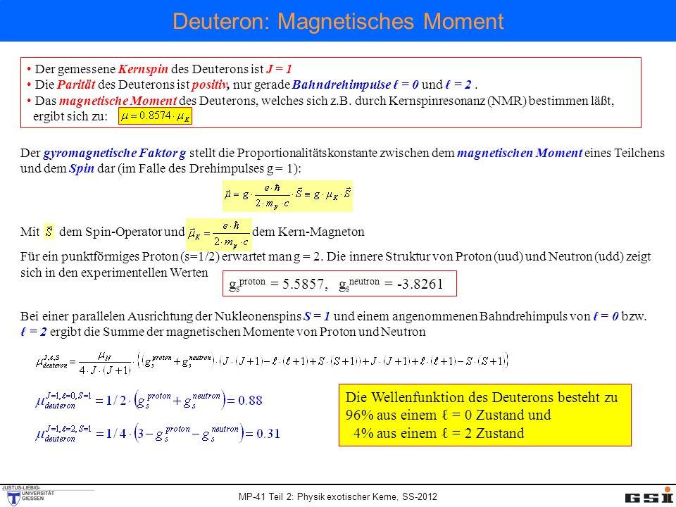 MP-41 Teil 2: Physik exotischer Kerne, SS-2012 Deuteron: Magnetisches Moment Der gemessene Kernspin des Deuterons ist J = 1 Die Parität des Deuterons