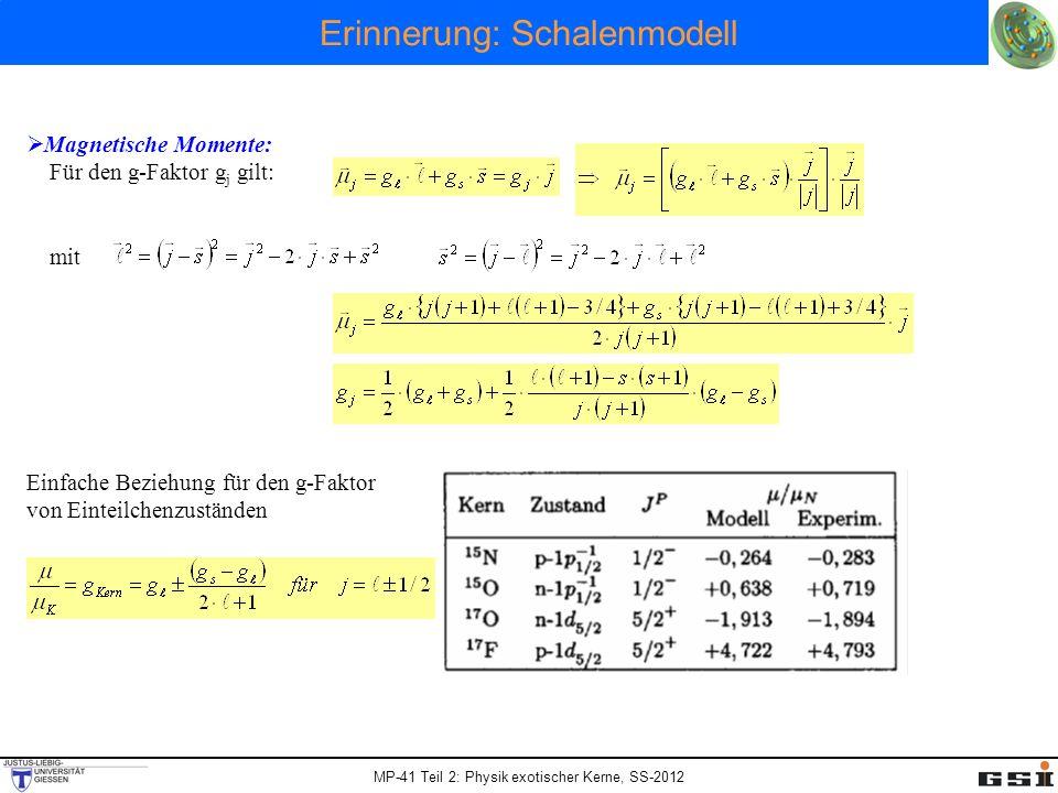 MP-41 Teil 2: Physik exotischer Kerne, SS-2012 Erinnerung: Schalenmodell Magnetische Momente: Für den g-Faktor g j gilt: mit Einfache Beziehung für de