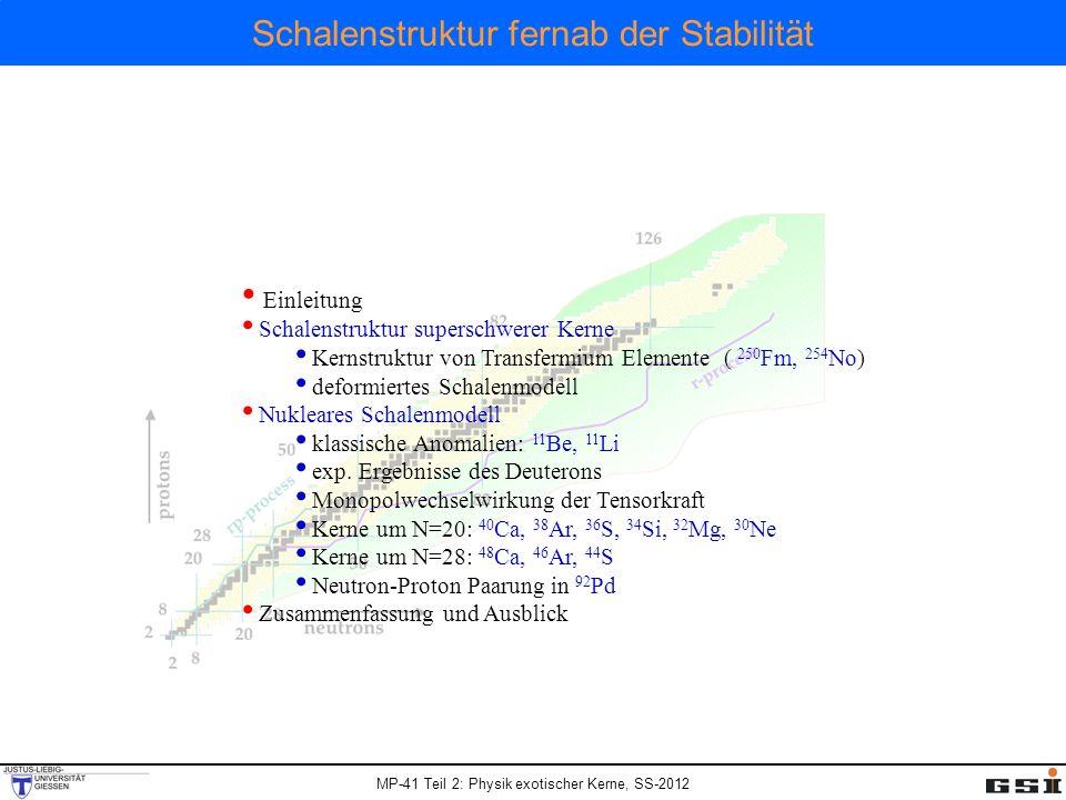 MP-41 Teil 2: Physik exotischer Kerne, SS-2012 Schalenstruktur fernab der Stabilität Einleitung Schalenstruktur superschwerer Kerne Kernstruktur von T