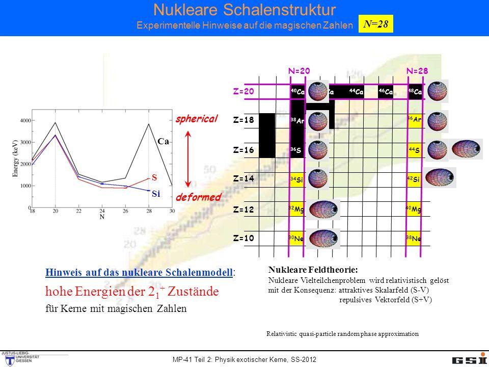 MP-41 Teil 2: Physik exotischer Kerne, SS-2012 Nukleare Schalenstruktur Experimentelle Hinweise auf die magischen Zahlen hohe Energien der 2 1 + Zustä