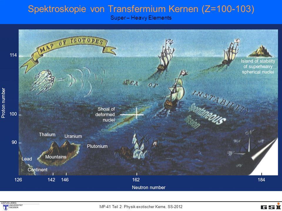 MP-41 Teil 2: Physik exotischer Kerne, SS-2012 Spektroskopie von Transfermium Kernen (Z=100-103) Super – Heavy Elements