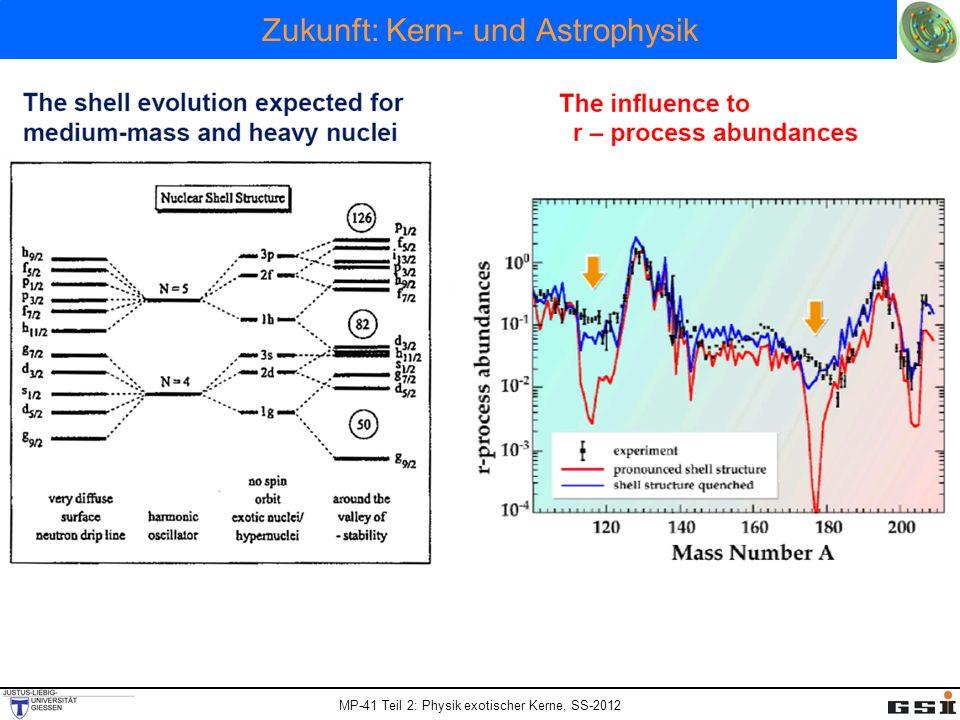 MP-41 Teil 2: Physik exotischer Kerne, SS-2012 Zukunft: Kern- und Astrophysik