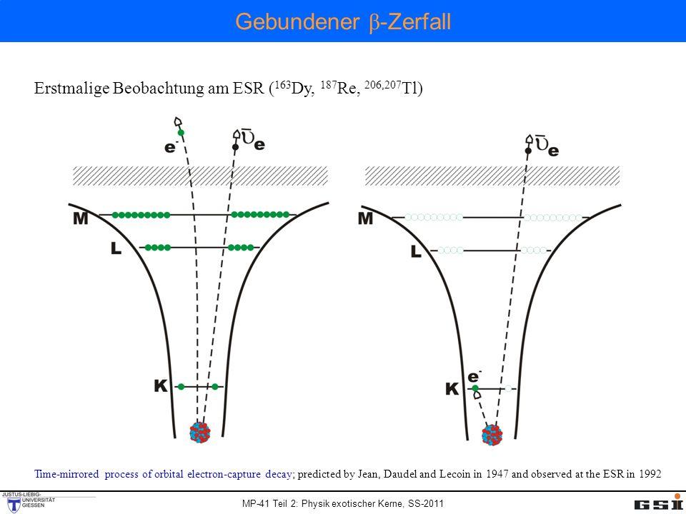 MP-41 Teil 2: Physik exotischer Kerne, SS-2011 Für 187 Re, 241 Pu: ist der β-Zerfall ins Kontinuum energetisch nicht mehr möglich.