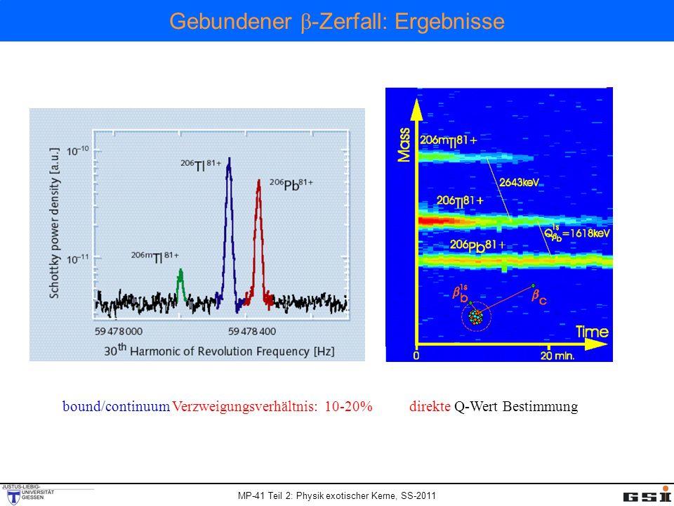 MP-41 Teil 2: Physik exotischer Kerne, SS-2011 bound/continuum Verzweigungsverhältnis: 10-20% direkte Q-Wert Bestimmung Gebundener β -Zerfall: Ergebni