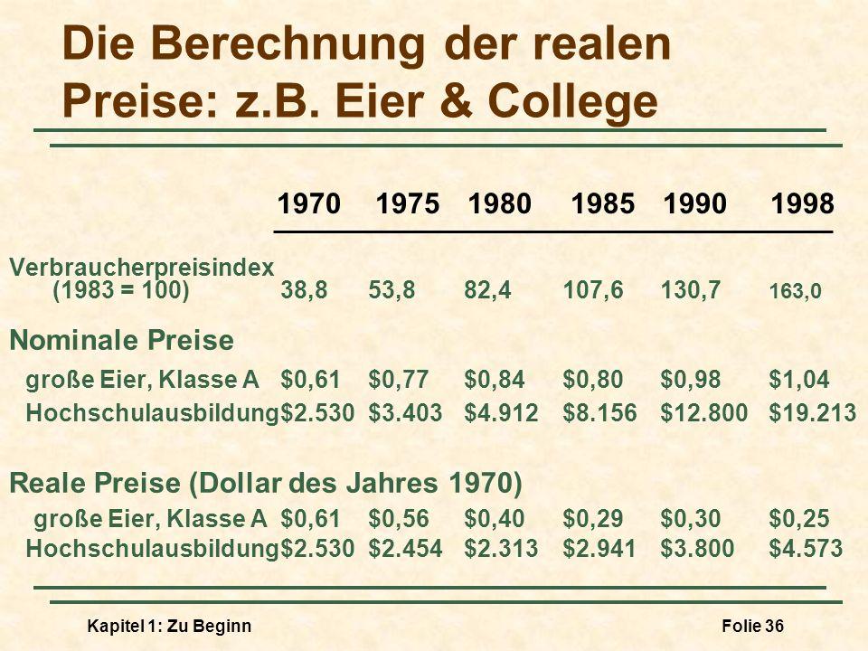 Kapitel 1: Zu BeginnFolie 36 Die Berechnung der realen Preise: z.B. Eier & College Verbraucherpreisindex (1983 = 100)38,853,882,4107,6130,7 163,0 Nomi