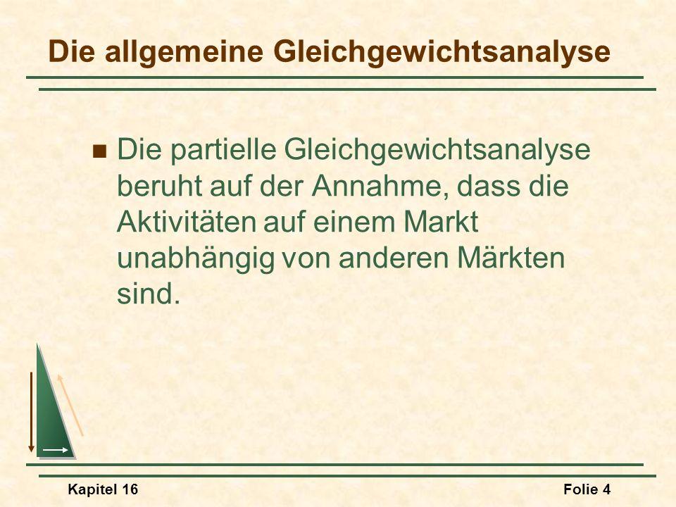 Kapitel 16Folie 5 Die allgemeine Gleichgewichtsanalyse Die allgemeine Gleichgewichtsanalyse bestimmt die Preise und Mengen auf allen Märkten gleichzeitig und berücksichtigt dabei rückwirkende Einflüsse.