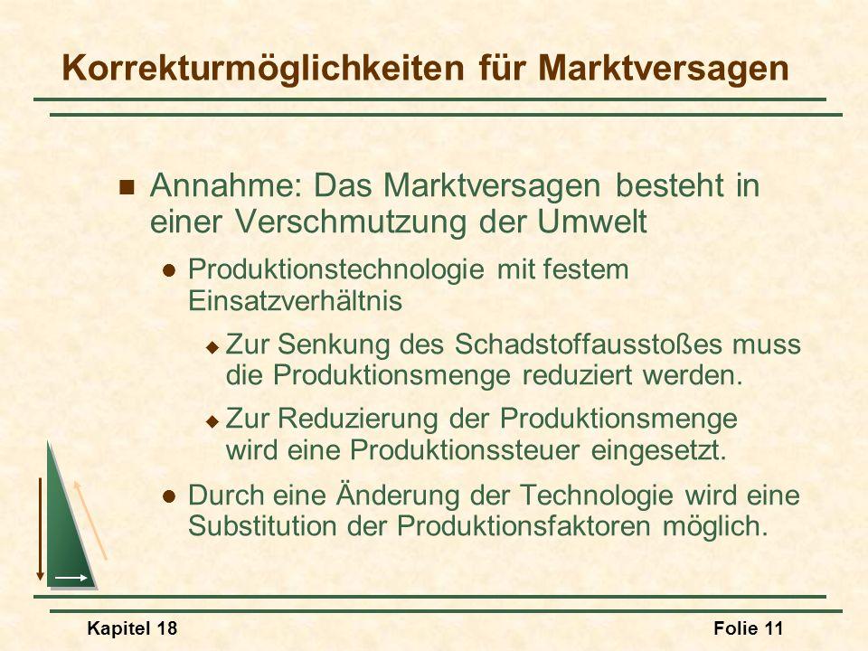 Kapitel 18Folie 12 Das effiziente Emissionsniveau Emissionsniveau 2 4 6 Euro pro Emissions- einheit 02468101214161820222426 MSC MCA E* Das effiziente Niveau des Schadstoffausstoßes liegt bei 12 (E*); hier gilt MCA = MSC.