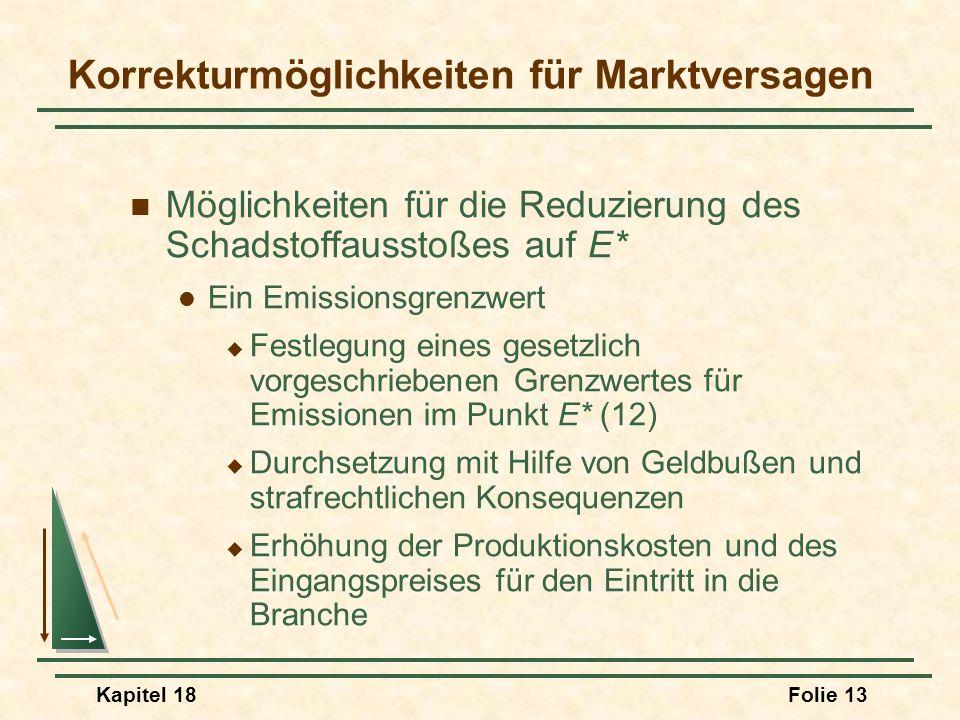 Kapitel 18Folie 14 Grenzwerte und Gebühren Emissionsniveau Euro pro Emissions- einheit MSC MCA 3 12 E* Grenzwert Gebühr